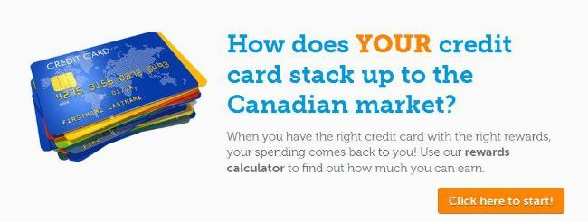 credit card quiz